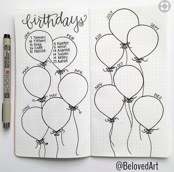 Bullet Journal Ideas: Birthday Tracker