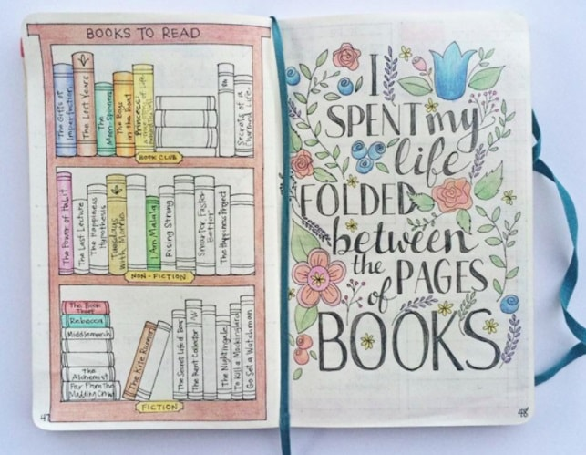 Bullet Journal Ideas: Books to Read