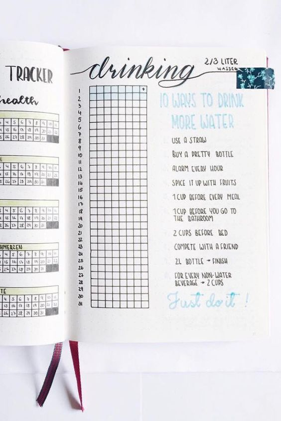 Bullet Journal Ideas: Drink Water