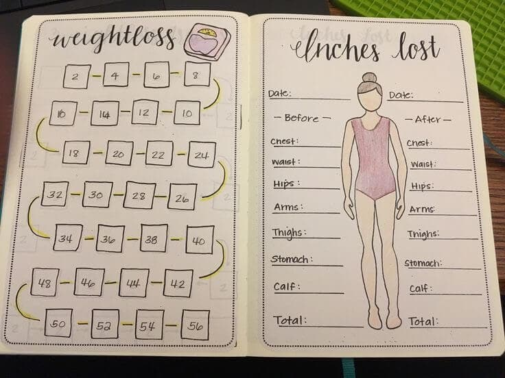 Bullet Journal Ideas: Easy Weight Tracker