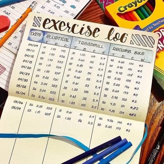 Bullet Journal Ideas: Exercise Log
