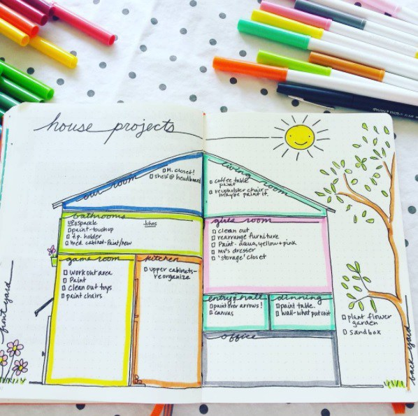 Bullet Journal Ideas: Home Projects