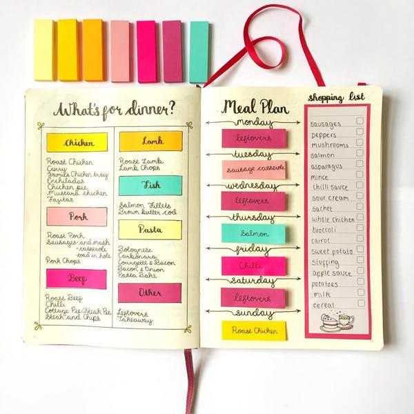 Bullet Journal Ideas: Meal Planner