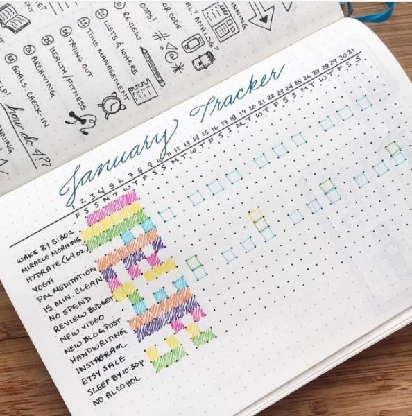 Bullet Journal Ideas: Monthly Habit Tracker