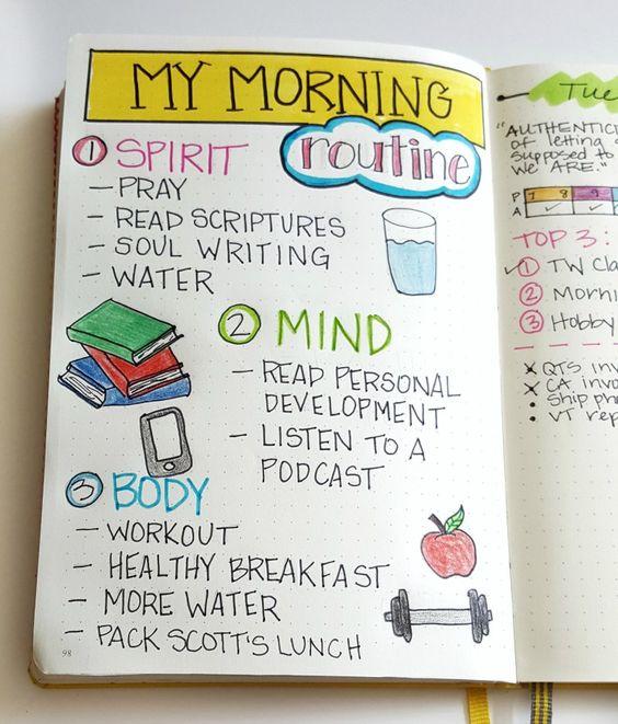 Bullet Journal Ideas: Morning Routine