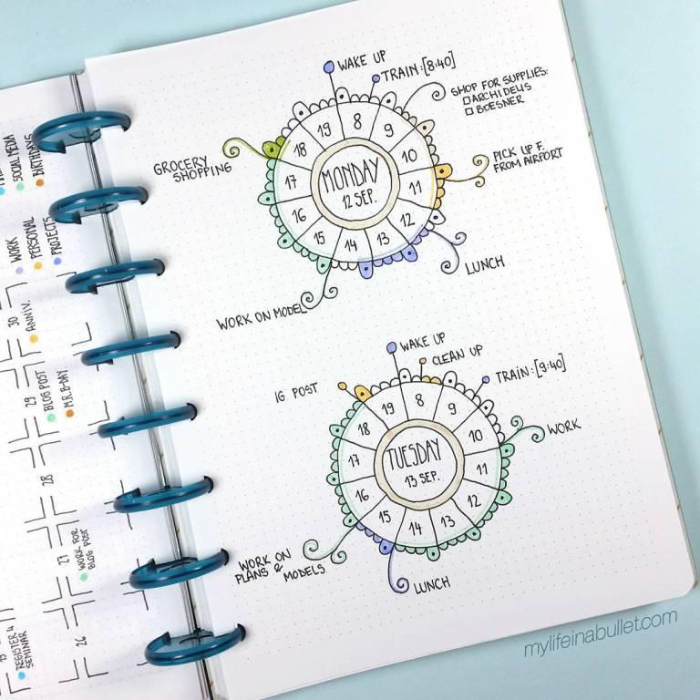 Bullet Journal Ideas: The Clock Wheel